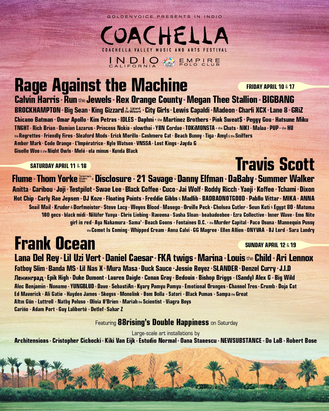 Coachella 2020 Line-up